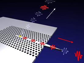 Illustration of single photon canon