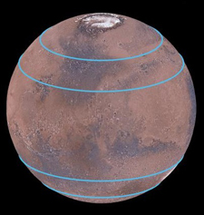 Mars with blue lines marking central latitudes
