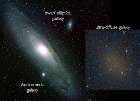 The ultra-diffuse faint galaxy, Dragonfly 17 shown next to two other galaxies for comparison