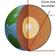Læs mere om: KU-forskere høster ny viden om høj-energi neutrinoer