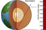 Dybt under Antarktis' overflade gav IceCube ny viden om høj-energi neutrinoer