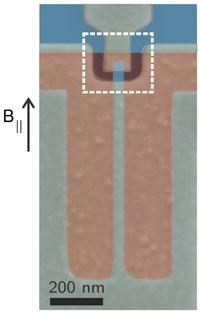 Fremstilling af nanowire