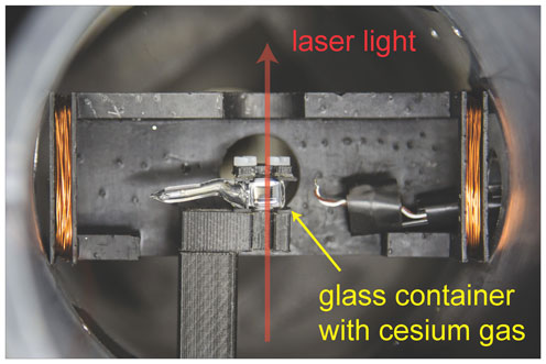 Experimental setup. Glass container with cesium hit by laser