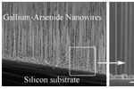 New ultra-clean nanowires have great potential