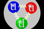 Quarks 'swing' to the tones of random numbers