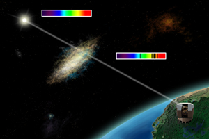 Light absorption by galaxy