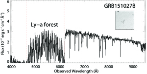 The X-shooter spectrum of the afterglow from GRB151027B