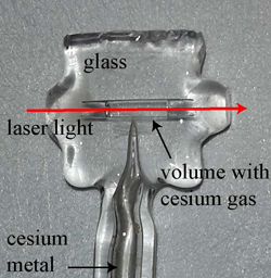The parts of the magnetic field censors