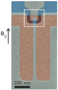 Illustration of nanowire