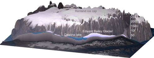 Cross section of the Renlands Icecap