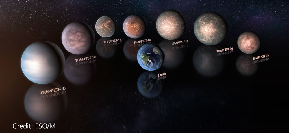 Earth in comparison to other known exoplanets