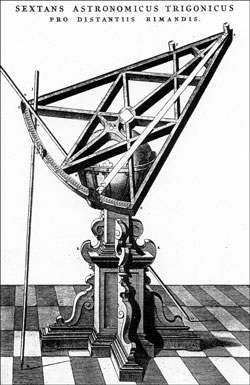 Drawing of measurement device