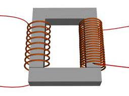 Transformer fysik
